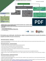 FLUXOGRAMA COVID -19 em 04-03-20