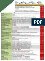 ELS 10 Maret 2020.pdf
