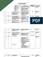 Audit bulan maret  2017 - Copy.docx