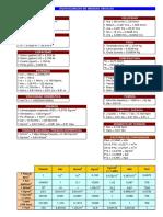 Equivalencia-medidas-pdf