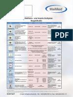 Desinfektionsplan-MaiMed-Nagelstudio-IA.pdf