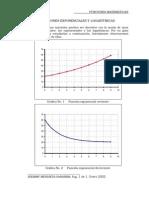 Funciones Logaritmicas y exponenciales