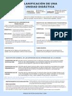 planificacic3b3n-unidad-didc3a1ctica-con-descripcic3b3n-1.pdf