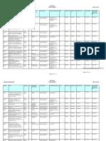 Res401-19 - PICT 2018 Temas Abiertos - Proyectos Adjudicados.pdf