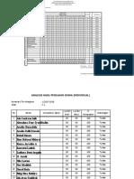 analisis PTS gasal 1 kls X-IPA