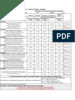 EscalasSalarial-JUNIO2019-MAYO2020-RestoPais-FEHGRA1(1)