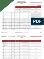 Listado_de_medicamentos_de_Referencia_01 2020.pdf