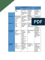FACTORES DE PRODUCCION administracion (1)