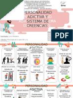 sistema de crencias y personalidad adictiva.pptx