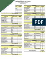 Plan de Estudios Artes Escénicas - Publicación Web