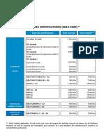 TARIFS-DES-CERTIFICATIONS-2019-2020