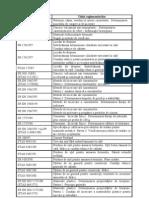 Lista stasuri+normative-R