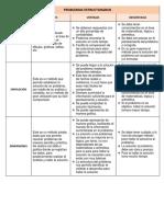 PROBLEMAS ESTRUCTURADOS.pdf