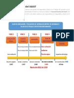 LEGISLACION DE SGSST EN COLOMBIA.docx