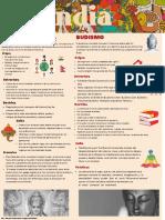 Infografía Hinduísmo-Budismo