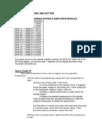 Alpha-i SPM Alarm Codes
