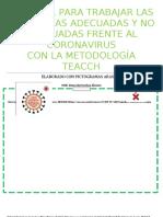 Coronavirus_Conductas_adecuadas-inadecuadas