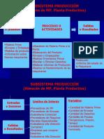 Administración de Operaciones Clase 4