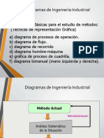 Diagrama hombre-maquina-