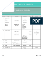 basic law of physics