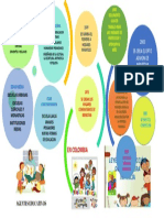 ACTIVIDAD 1 - AGENTES EDUCATIVOS
