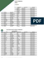 3. RO Agronomy List