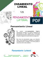 Pensamiento lineal VS Pensamiento lateral