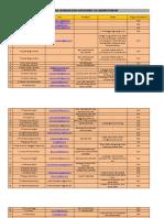 daftar_layanan_dan_konsumen_uji_lab