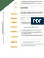 Pincipios de contratción.docx