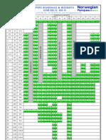 Pipe Schedule Weight Sheet for Internett