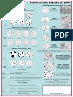 Elkem Graphite Structure.pdf