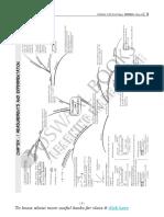 703Oswaal ICSE Mind Maps, Physics, Class-9.pdf
