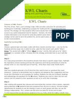 kwl_comprehension_strategy_handout__copy_2_0.pdf