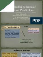 ppt dasar-dasar pendidikan kelompok 5.pptx