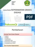 Askep Graves Disease