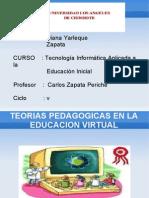 Diana Diapositivas.tecnologia a II
