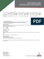 Emission_Data_TCG2015V08