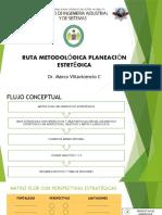 RUTA METODOLOGICA.pptx
