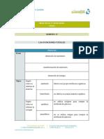 ByG - 1ESO - Martes 17 - Las funciones vitales