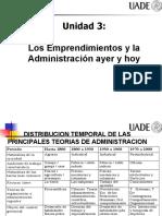 Unidad_3__Los_Emprendimientos_y_la_Administracin_ayer_y_hoy__1er_C_2020