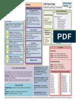 Cisco-1-Cheat-sheet.pdf