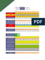 TABLAS DE MAHONEY - PUERTO OCOPA