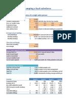 SaaS Sales Force Economics