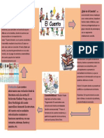 infograma de castellano.docx