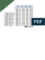 05_PrDir_Funciones_Iniciales