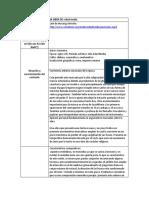 PLANTILLA ANALISIS MÚSICAL DE OBRA EDAD MEDIA.docx