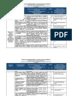 Listas de Autodiagnóstico en Ergonomía Para Oficinas