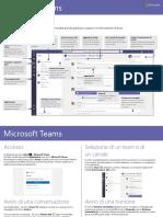 Teams QS.pdf