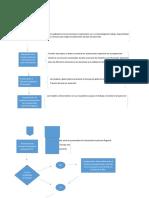 fase 2. administraacion publica