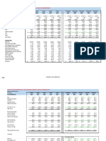 FIN 3512 Historicals and Projections File to Integrate DFCF